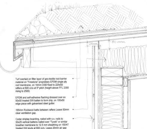 Green Roof Green Roof Green Roof Benefits Green Roof System