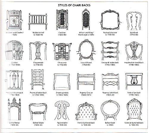 Decorating Antique & Period Furniture Styles