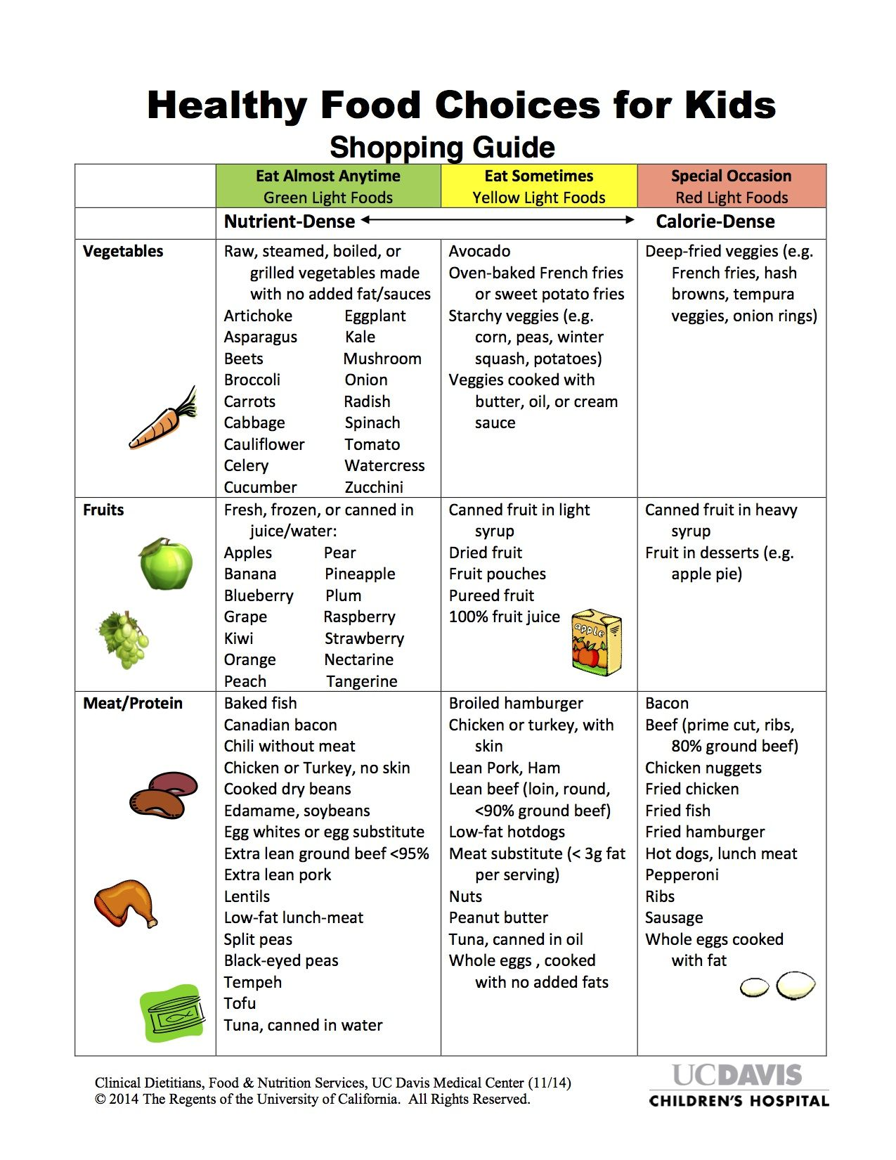 Healthy Food Choices For Kids From Uc Davis Children S