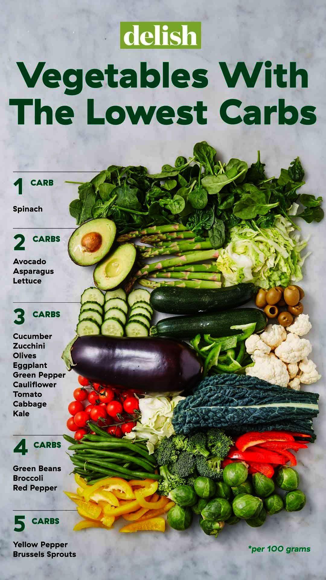Paleo Diet Delivery until Paleo Diet How To Start, Paleo