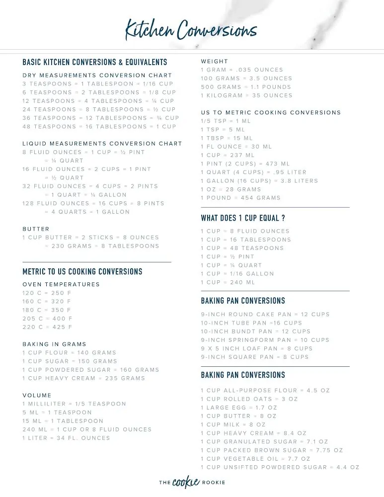 Basic Cooking Measurements & Handy Kitchen Conversion Chart (FREE!)