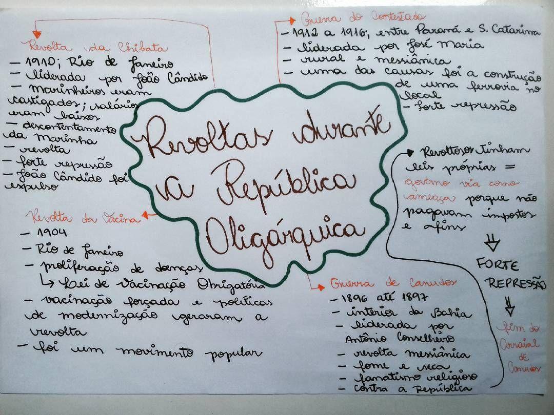 Revoltas Durante A Republica Oligarquica Republica Oligarquica