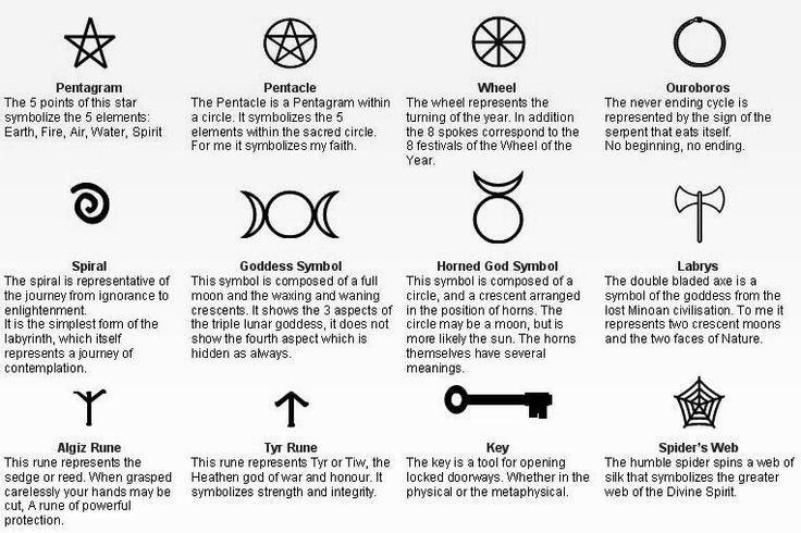 pagan symbols - Google Search | Pattern and Symbology ...