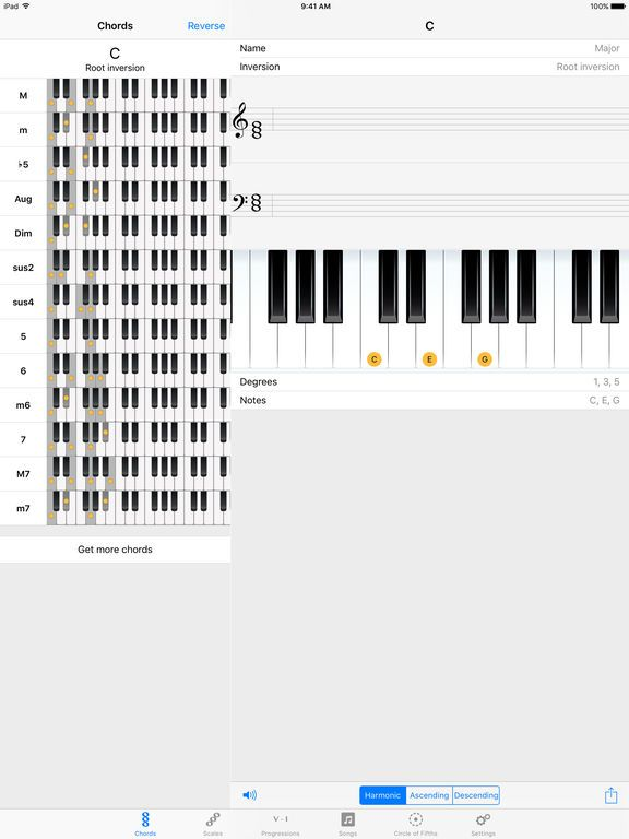 Chords And Scales Interactive Scale Chord And Chord Progression