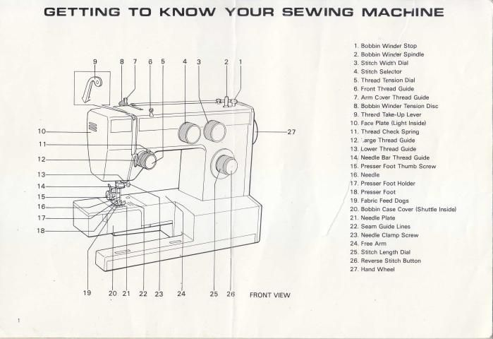 Montgomery Ward 1903 Sewing Machine Instruction Manual Includes Threading Your Winding Bobbin Thread Tension Helpful Hints Motor Belt Oiling