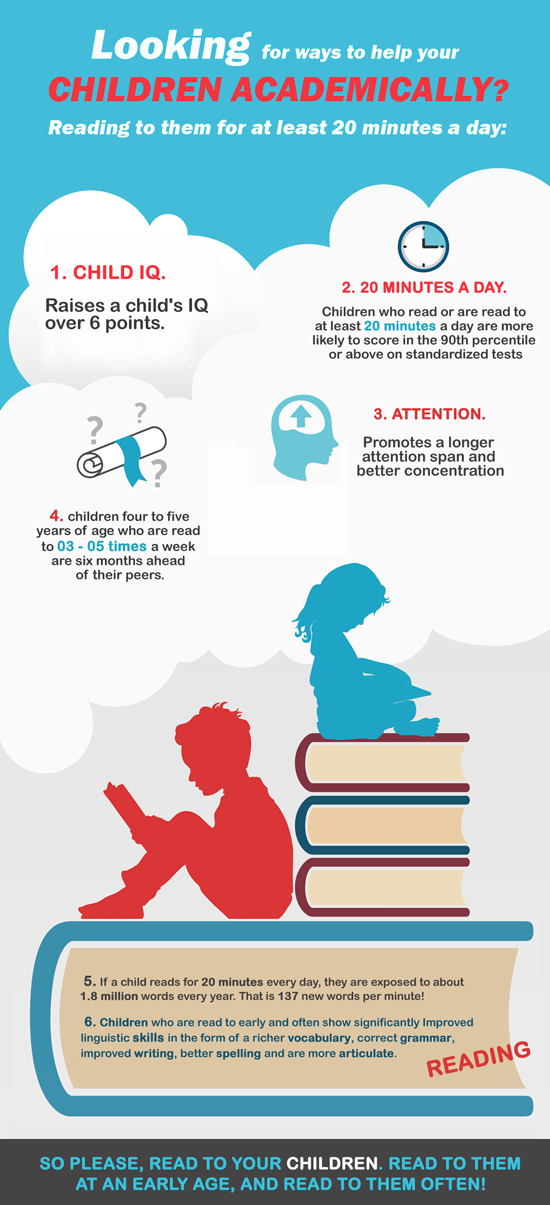 Why-you-need-to-read-to-your-children-for-20-minutes-a-day.png 550×1.205 pixels