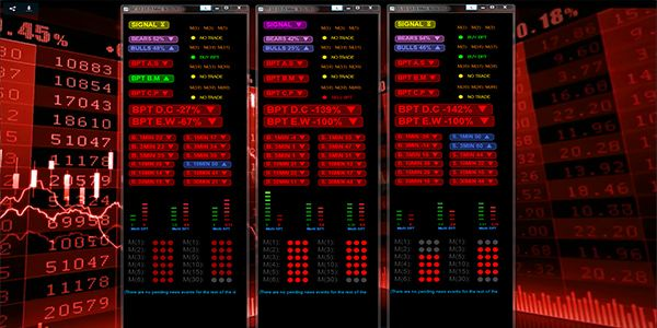 Algorithmic Trading Professional traders, semi-professional traders, and novices all may benefit from these innovations in methodology and programming. The signals and indicators can be applied to simple and easy to read charts. This realistically makes it possible to monitor and productively trade multiple instruments simultaneously http://www.12tradepro.com/