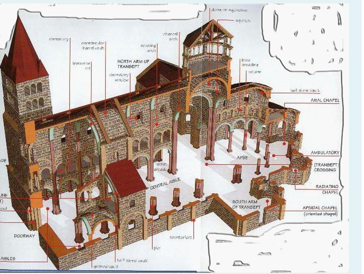 The standard design had been the Roman basilicathe