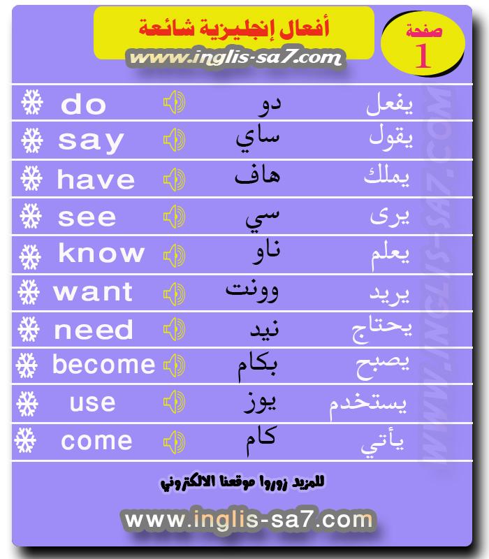 Pin By تعلم اللغات I Follow Back On حفظ الكلمات والجمل English Language Learning Grammar English Language Learning English Verbs