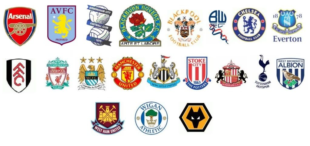 List of the most useful english soccer clubs is a