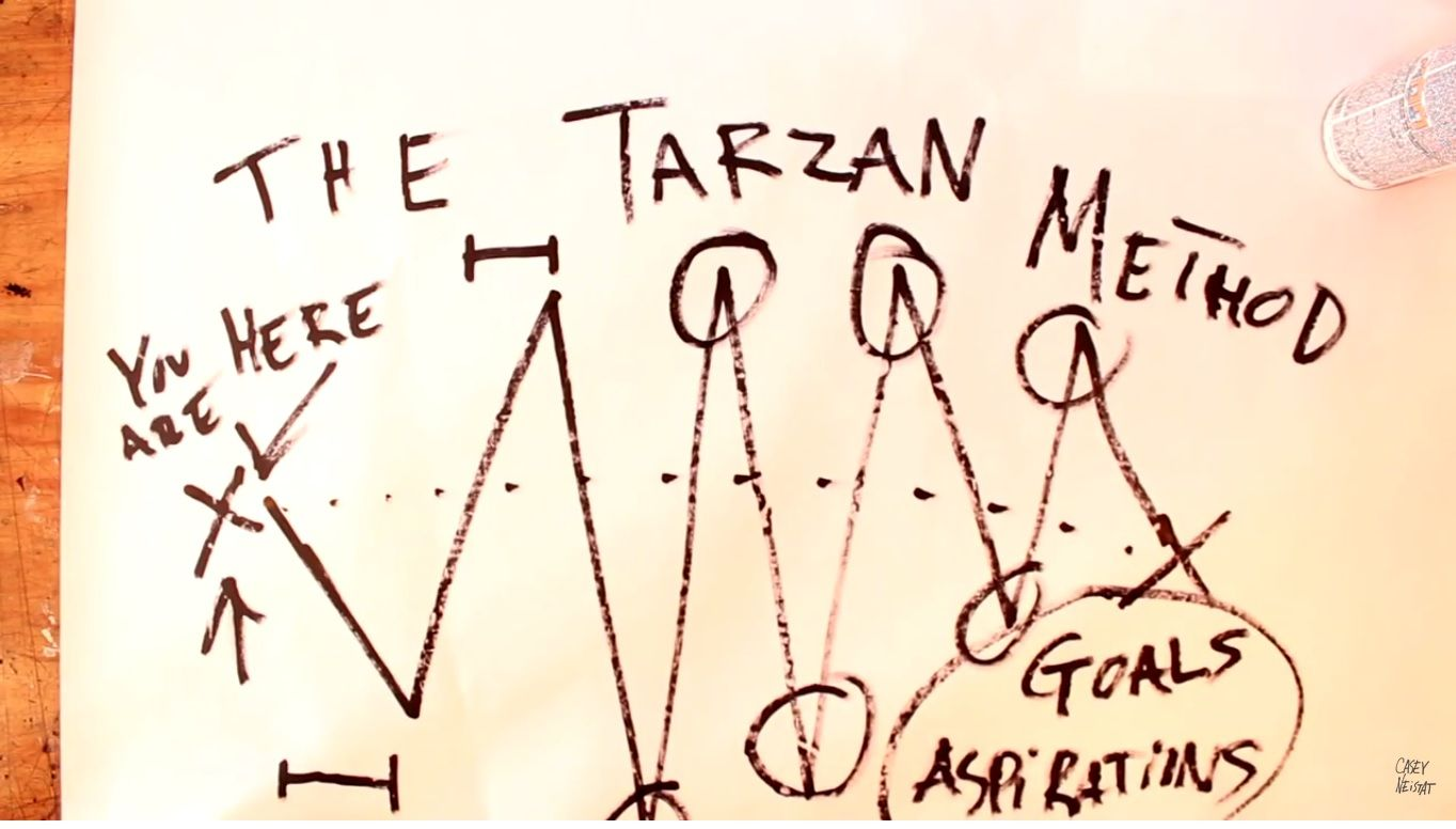 tarzan method by casey neistat achieving life goals and tarzan method by casey neistat achieving life goals and aspirations