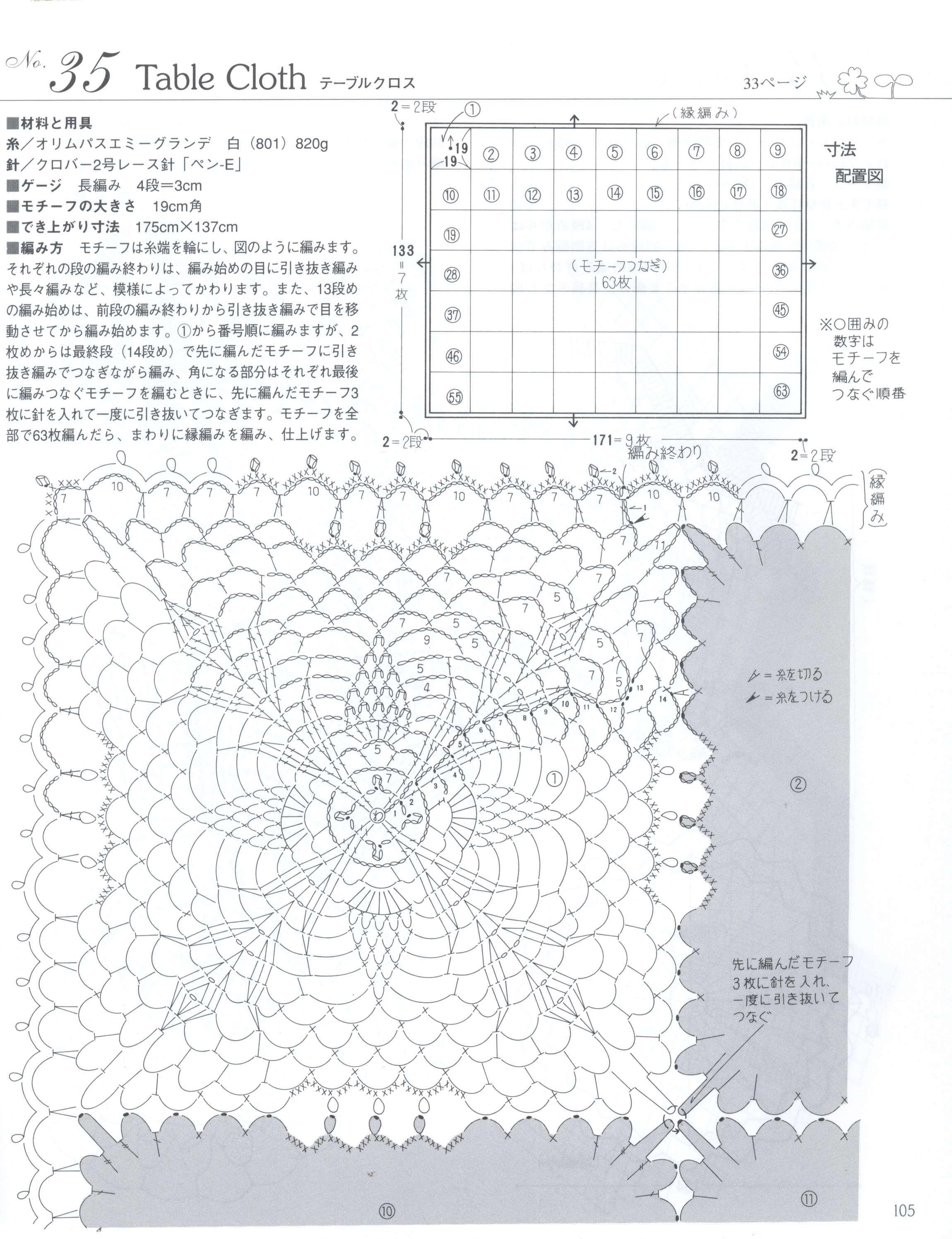 Cardamonette Crochet