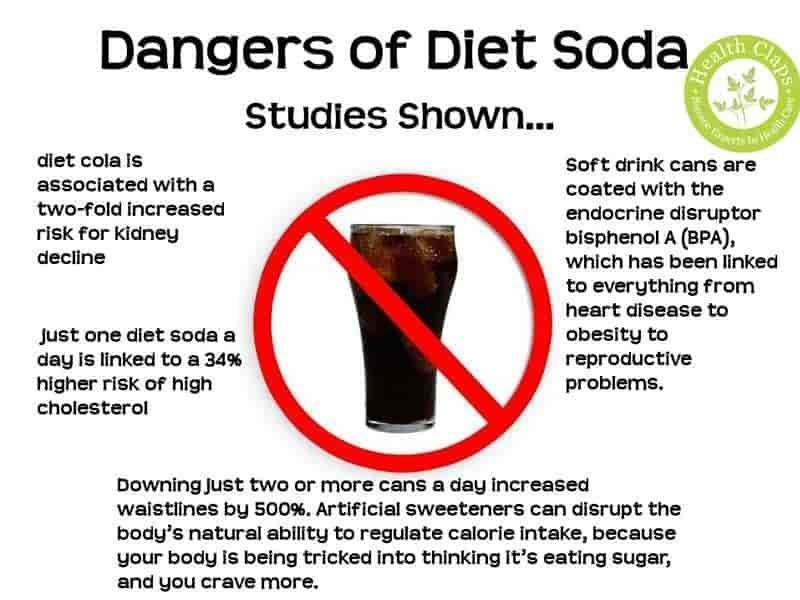 health risks of diet soda