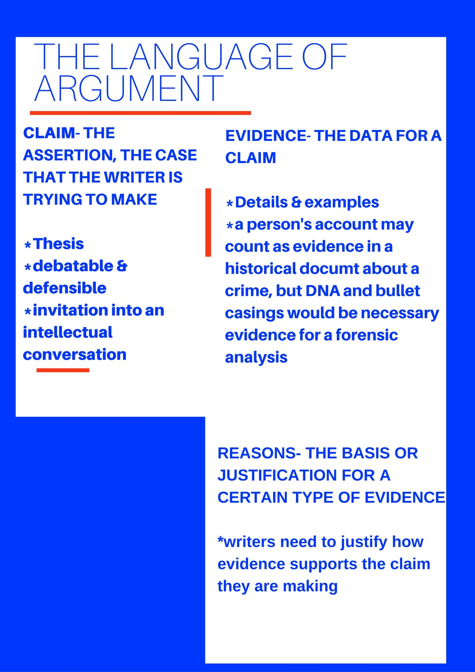 The Language of Argument: claims, evidence, reasons. Based on Jeremy Hyler and Troy Hicks' Compose, Create, Connect.