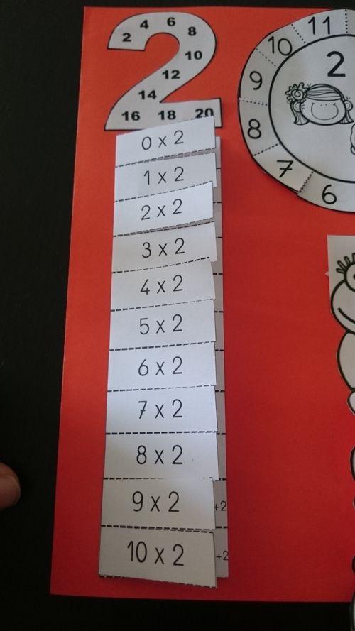 Les tables de multiplication le on manipuler table de multiplication multiplication et le on - Revision des tables de multiplication ...