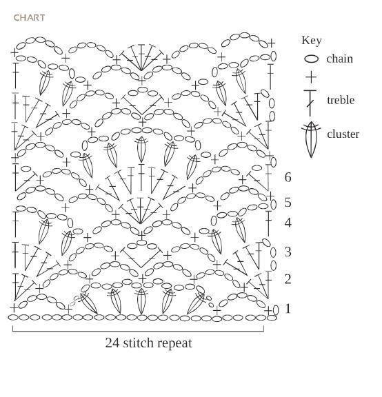 Pin de Warangkhana Suiwatana en Crochet pattern | Pinterest ...