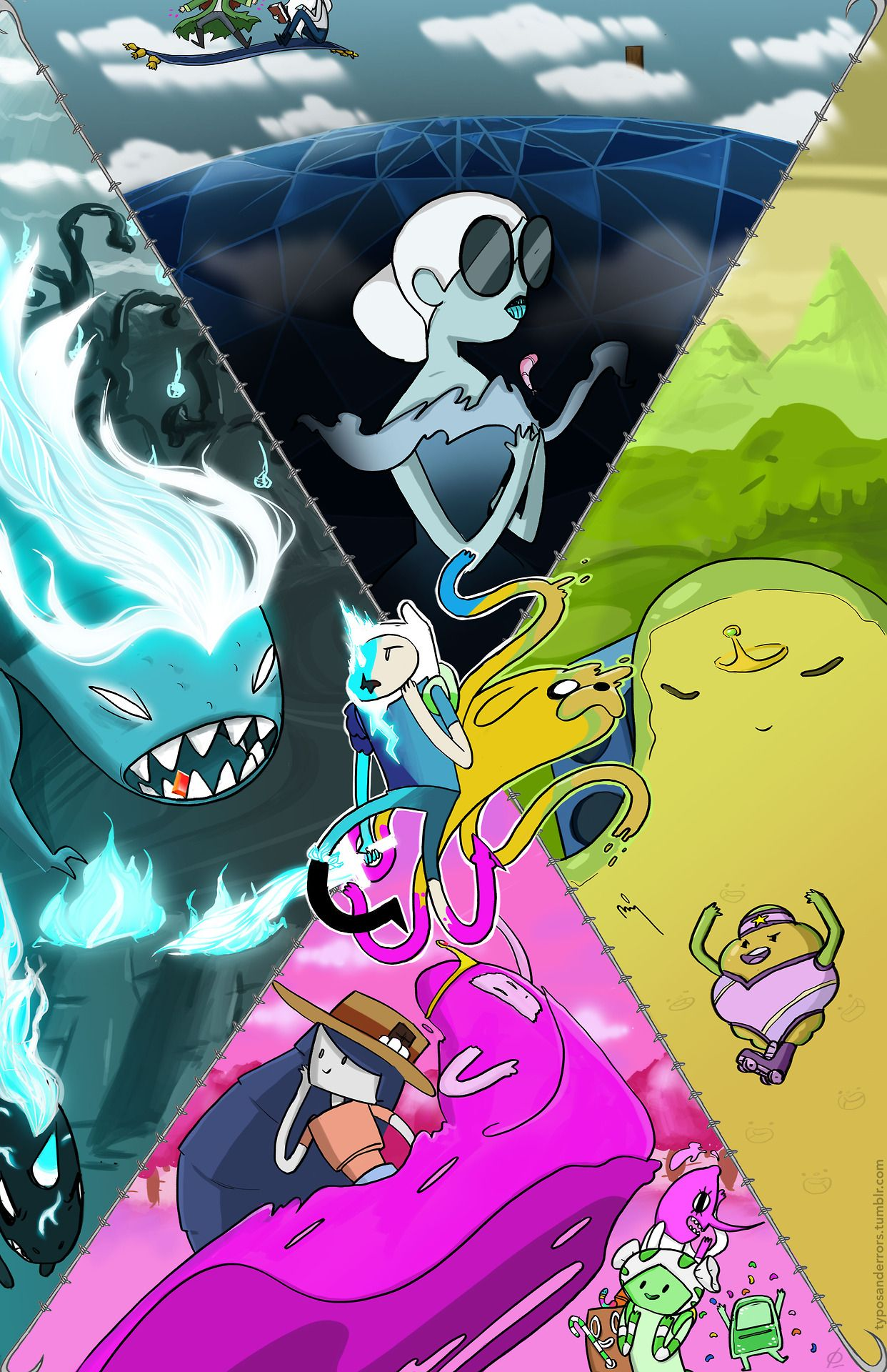 Elements Adventure Time Adventure time anime