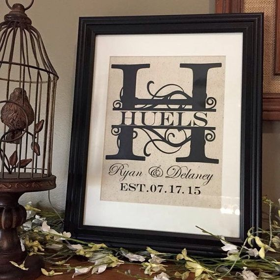 Personalized Picture Frame Family Name Anniversary Date Monogram Letter Wedding Date