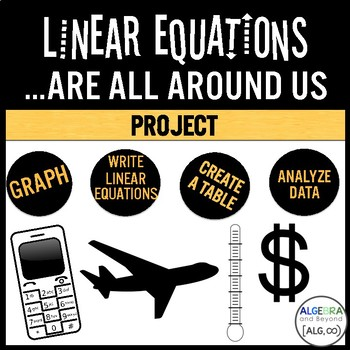 Real Life Linear Equations Project Linear Equations Project