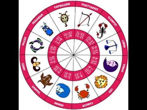 اعرف برجك كيف اعرف برجي معرفة الابراج بالهجري والميلادي Horoscope Astrology Zodiac Signs