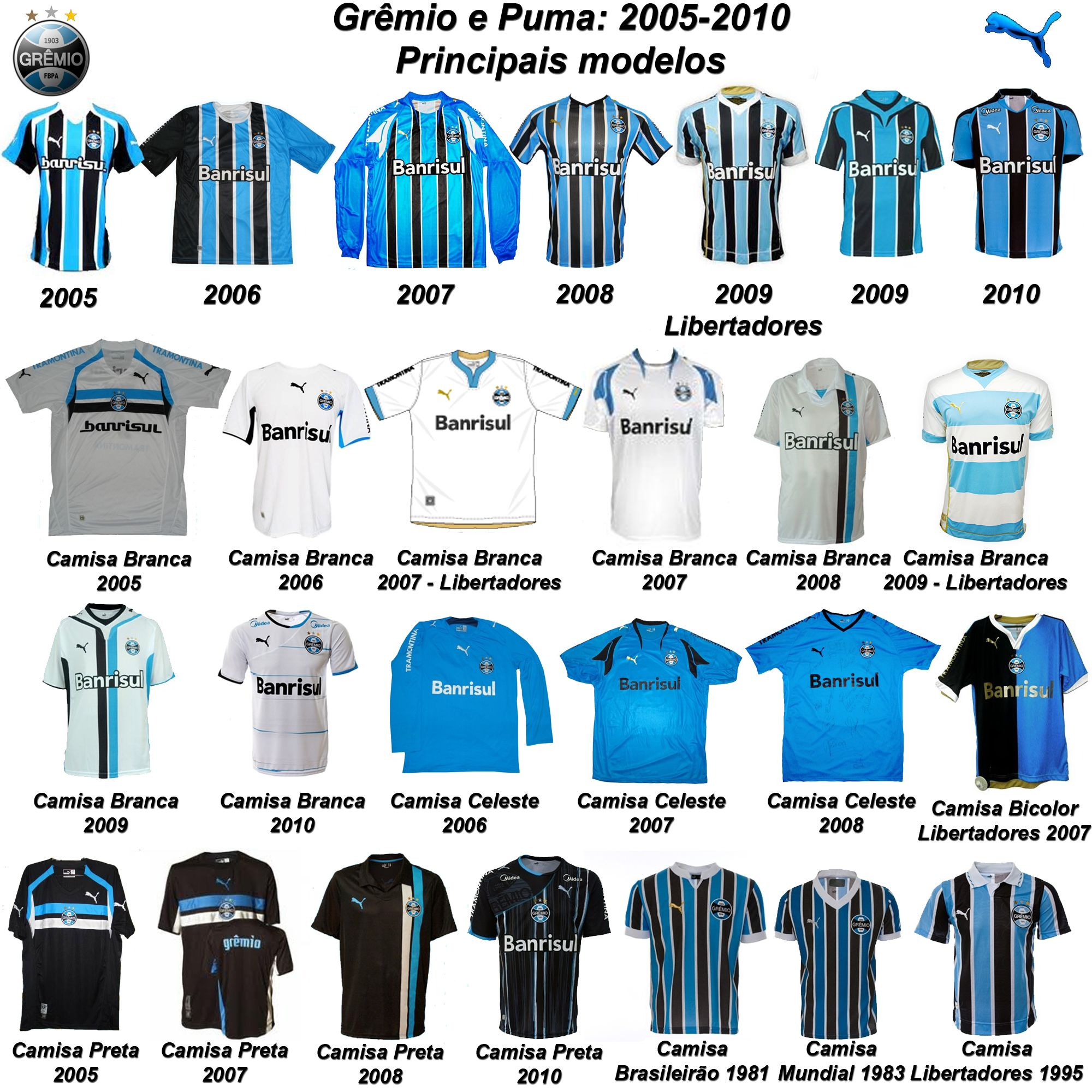 Pin by AngelFans on  Gremio  846b5e1374fdf