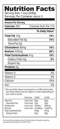 food label calculator