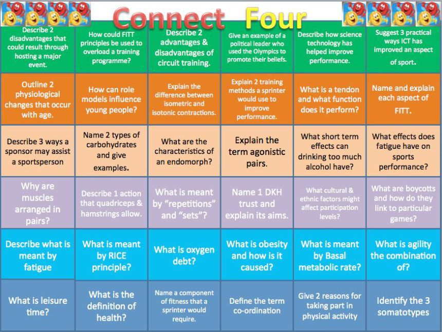 Gcse Pe And A Level Pe Revision Games And Resources border=