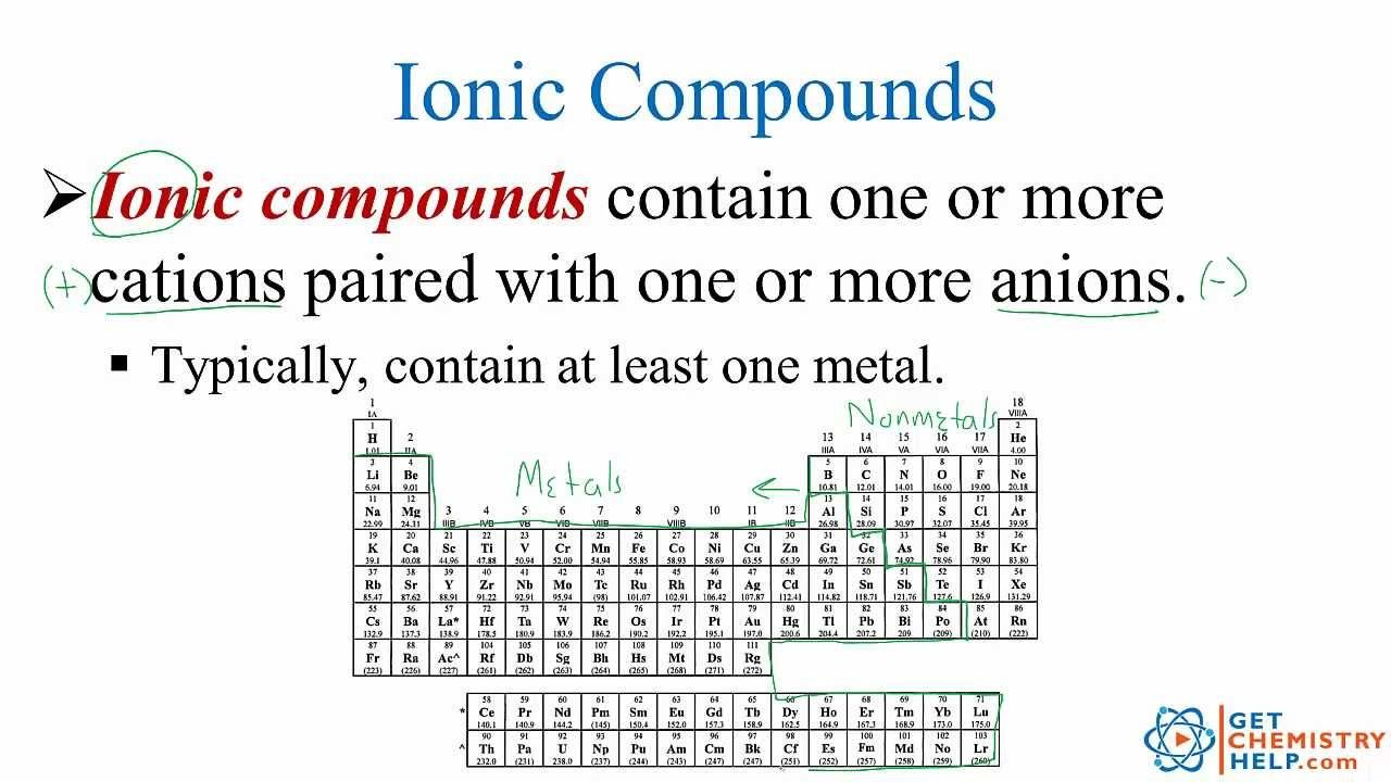 Chemistry Lesson Identifying Ionic Vs Molecular Compounds Chemistry Lessons Chemistry Worksheets Chemistry [ 720 x 1280 Pixel ]