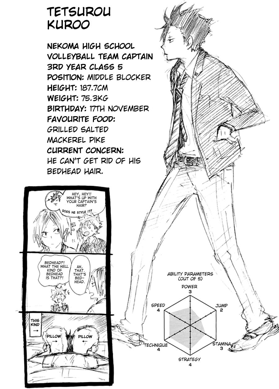 Haikyuu819 Haikyuu Characters Haikyuu Kuroo