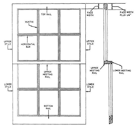 Figure 6 78 Sill Detail For A Double Hung Window Sash