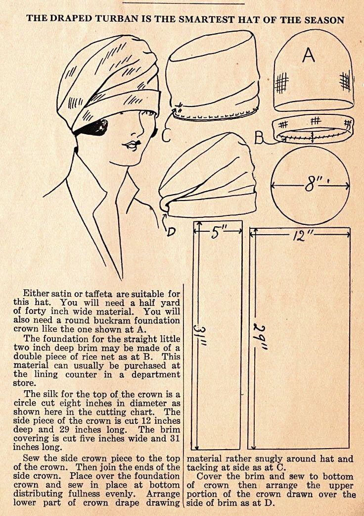 Cloche Hat Pattern- Felt Hats- Fleece Hat Patterns   Vintage hats ...