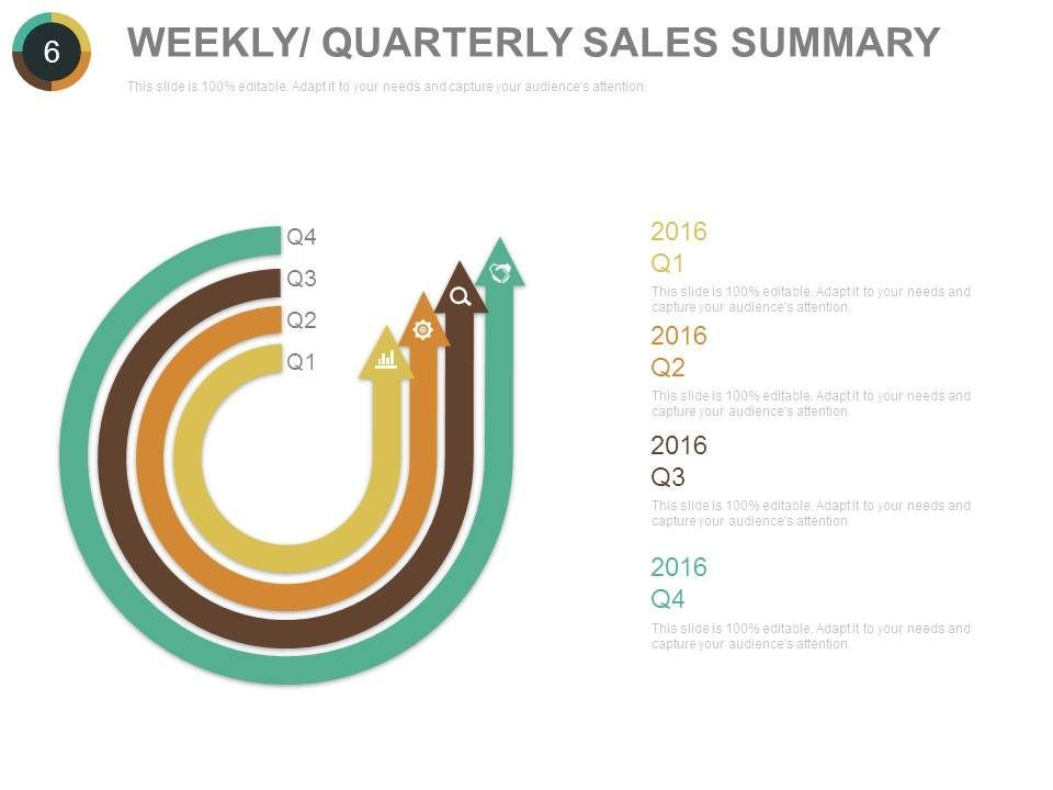 Quarterly Business Review Design