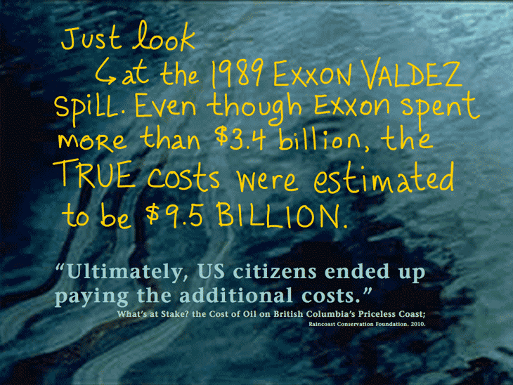 Just look at the Exxon Valdez spill. Even though Exxon spent more than $3.4 billion, the true costs were estimated to be $9.5 billion. 'Ultimately, US citizens ended up paying the additional costs.' source: What's at Stake? the Cost of Oil on British Columbia's Priceless Coast; Raincoast Conservation Foundation. 2010. Photo Wikimedia NOAA Oil Sheen From Valdez Spill