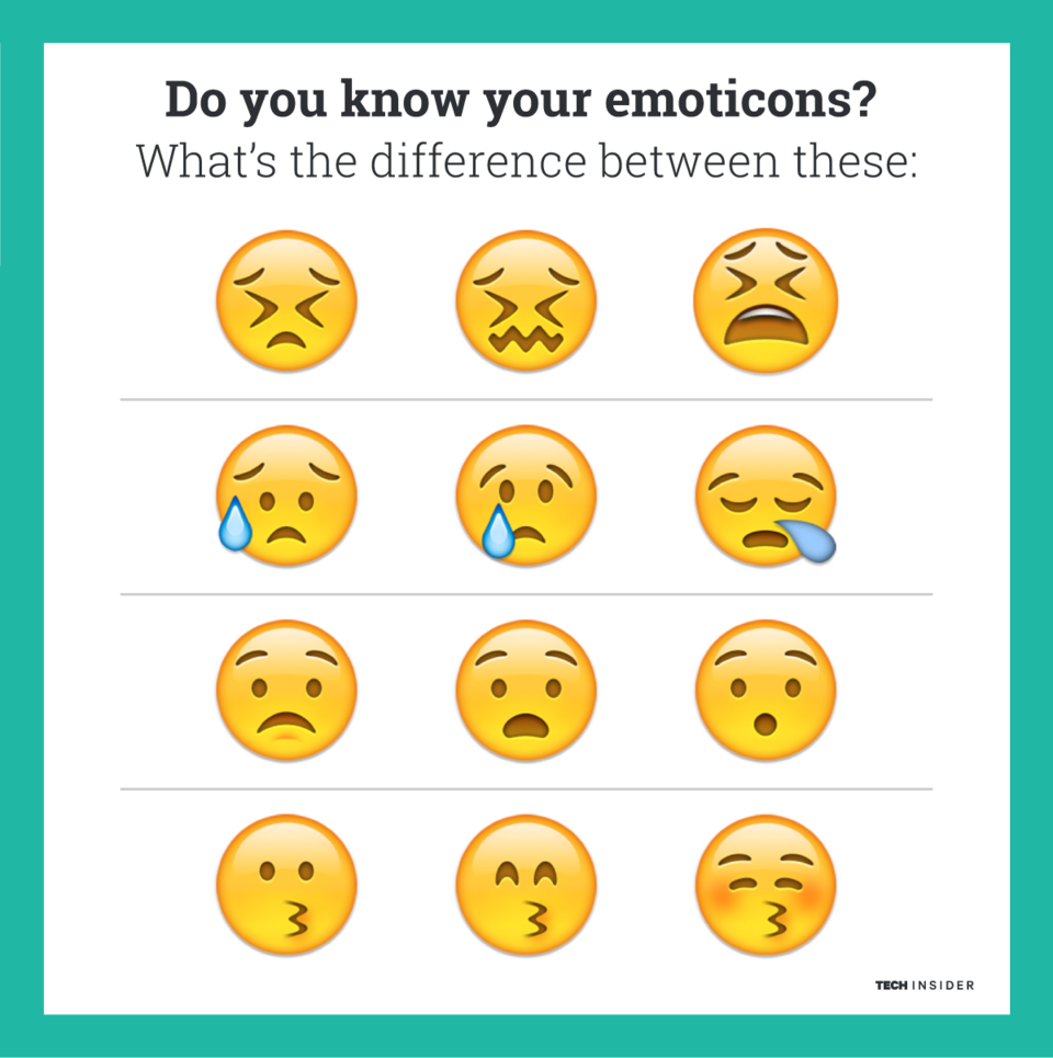 Heres what every emoticon really means | Emoticon, Emojis