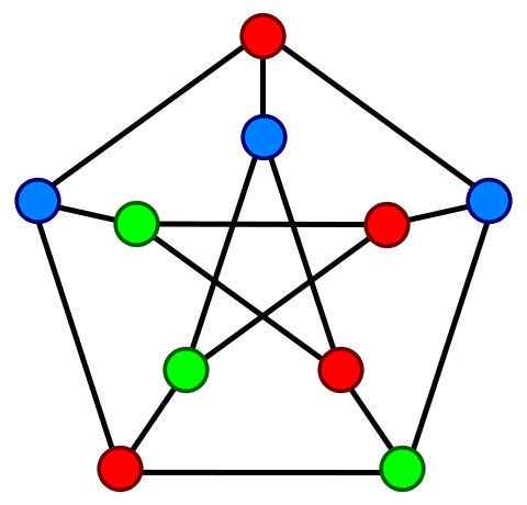 Petersen Graph 3 Coloring Graph Coloring Wikipedia Connect The Dots Graphing Math