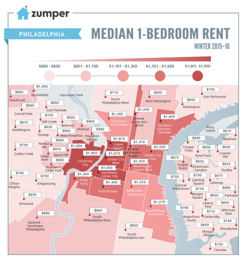 Rent In Philly: How Much A 1-Bedroom Apartment Costs By