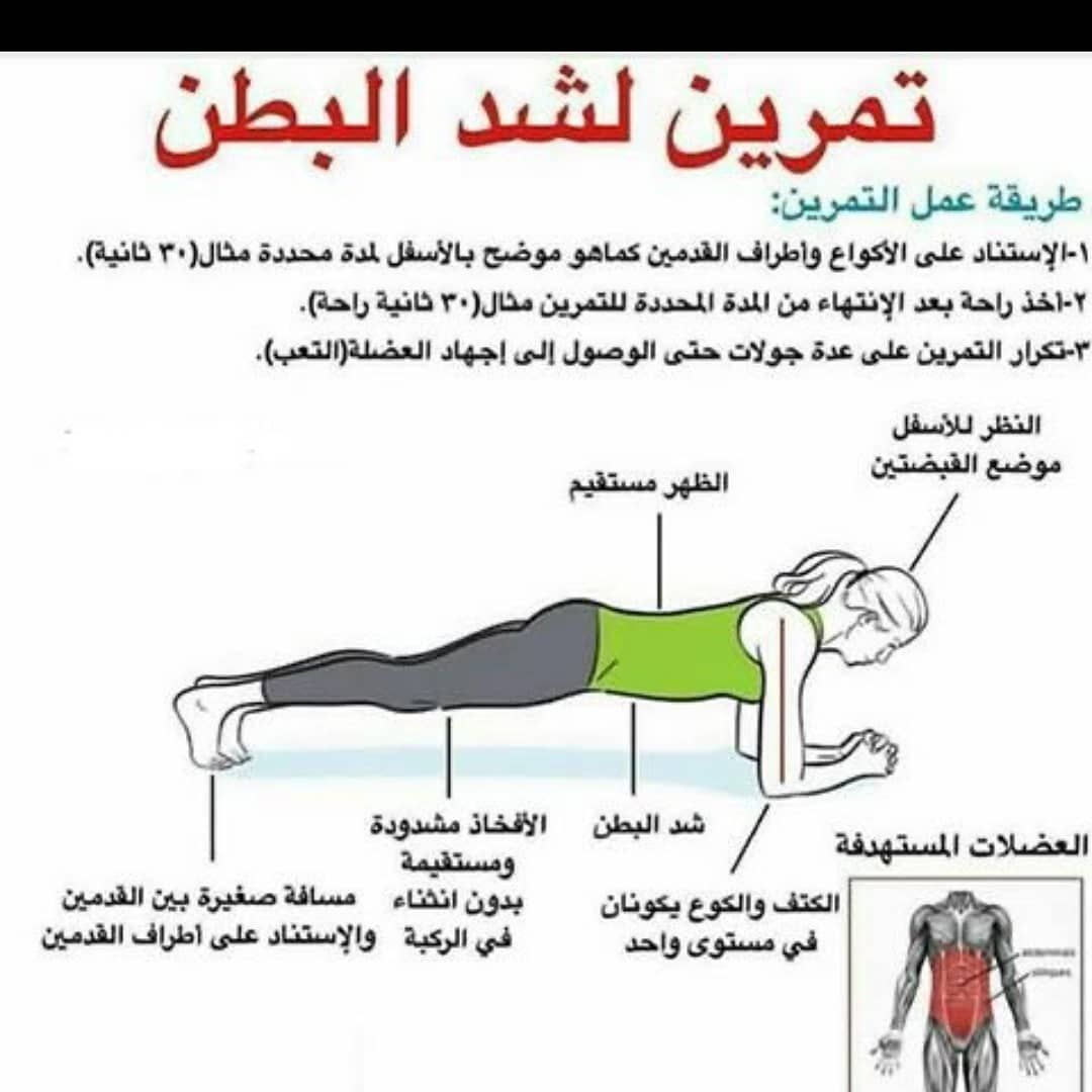 Pin By Mrim Wled On تمارين رياضية Abs Workout Routines Gym Workout Tips Football Workouts