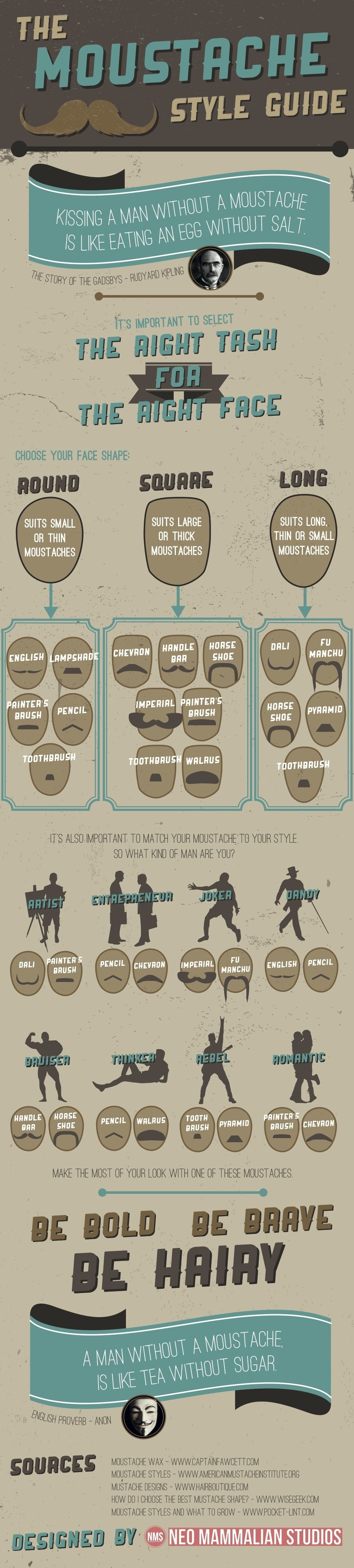 THE MUSTACHE STYLE GUIDE FOR MOVEMBER