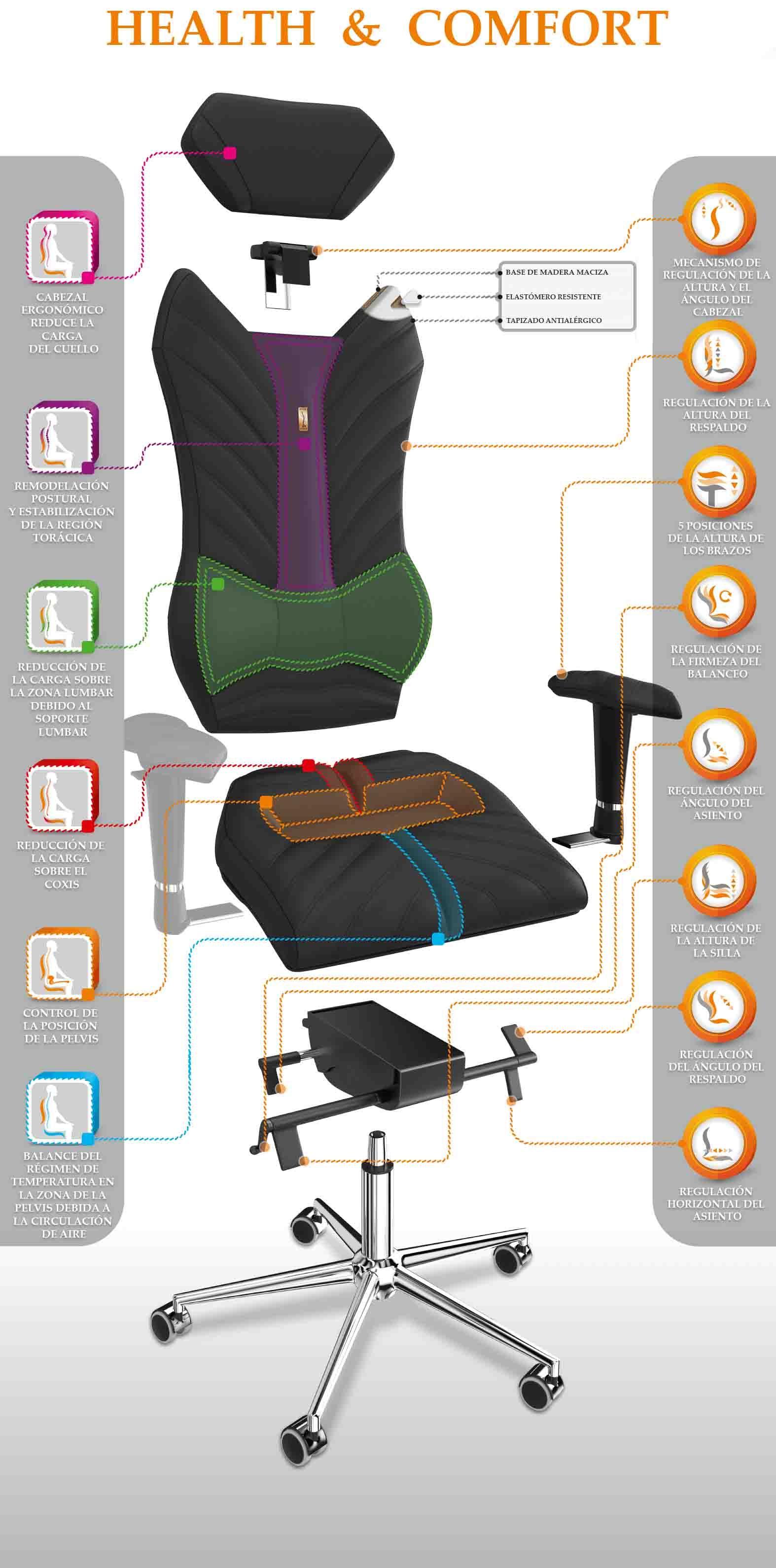Las mejores sillas de escritorio ergonómicas del mercado ...