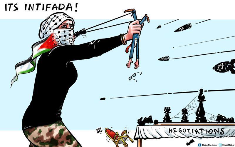 Its Intifada | Palestine, Gambar, Muslim