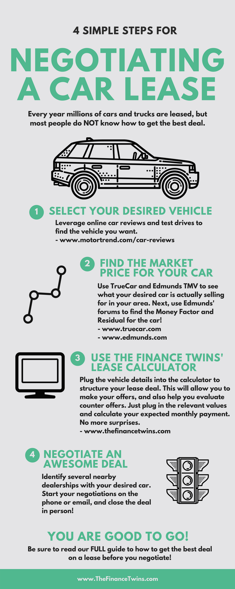 How To Negotiate A Car Lease Get The Best Deal The Ultimate Guide Car Lease Lease Deals Car Buying