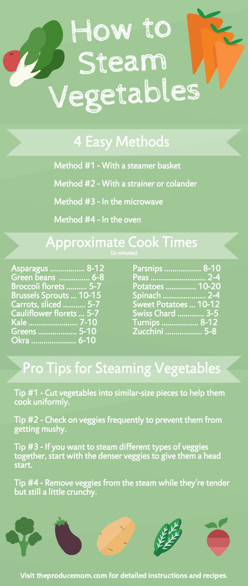 4 Easy Methods for Steam Vegetables + Helpful Tips and Delicious Recipes for Steamed…