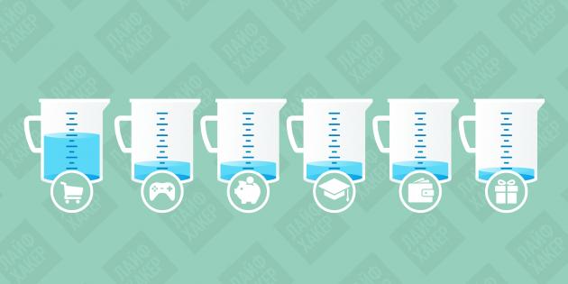 Метод кувшинов — эффективная система ведения вашего бюджета.  denk creative/Shutterstock.com