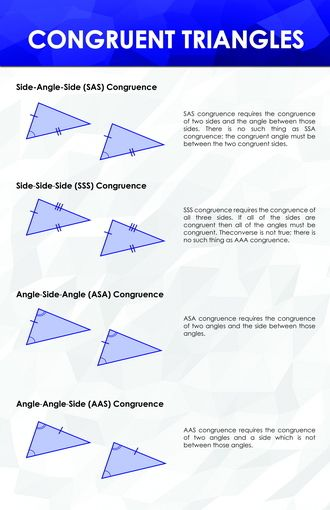 Congruent Triangles Math Posters Congruent Triangles Triangle Math Math Poster Congruence worksheets 8th grade