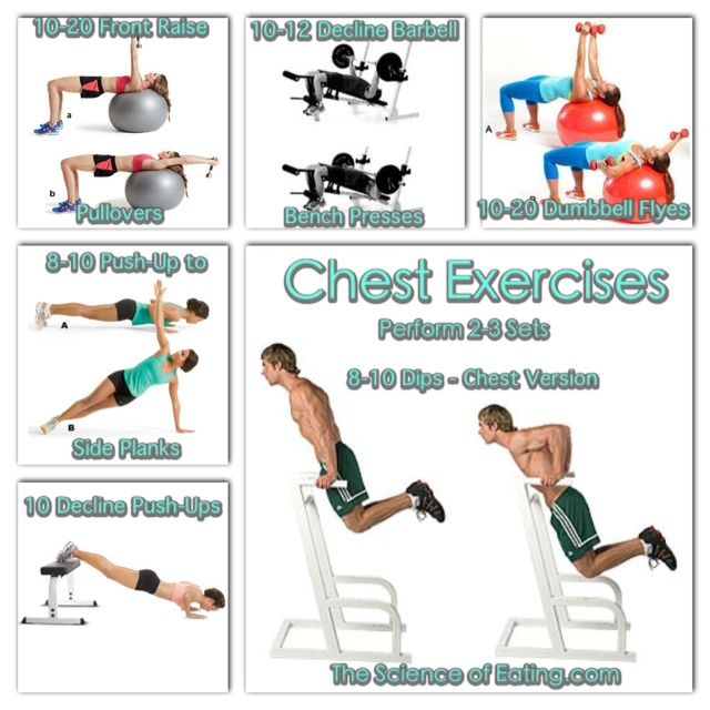 Best Exercises For Building Chest Muscle Without Hurting Shoulder
