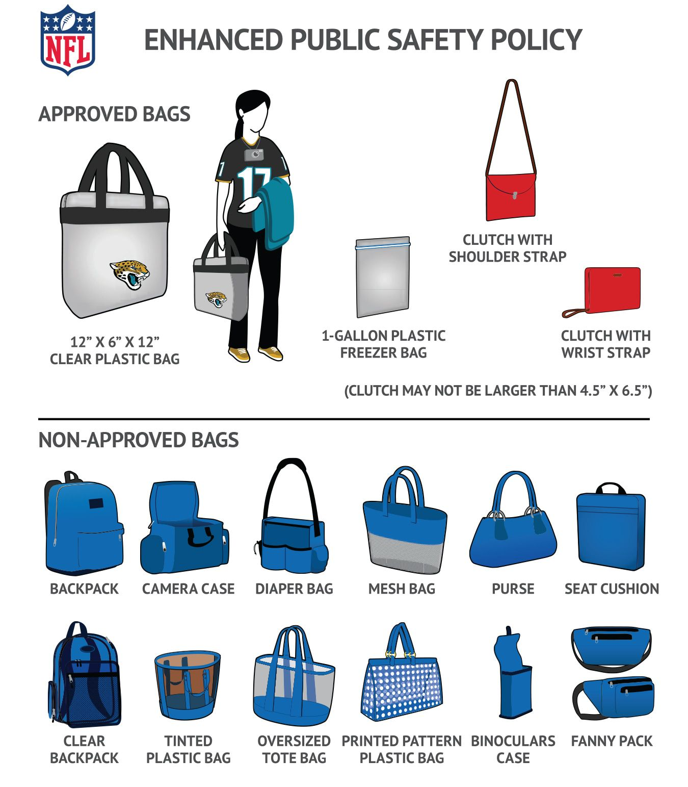 This Everything You Need To Know About The Nfl All Clear Policy Nflallclear Feature Bag Sizing And Lots Of Types Plus Clear Bags Clear Plastic Bags Cinch Bag