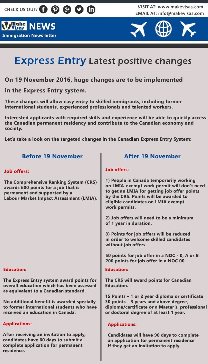 Rules for Express Entry system changed from 19 Nov  Get all