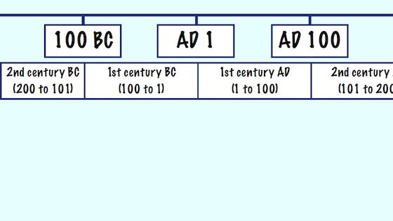 Free Timeline Display Blank  Bc To Ad  Timeline  History