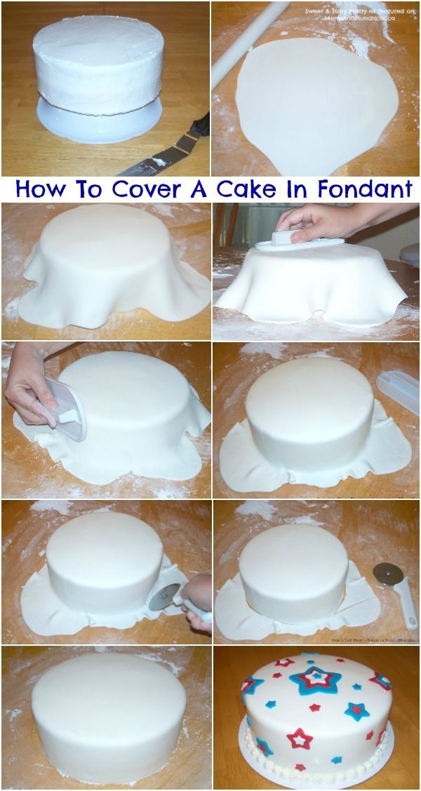 How To Cover A Cake With Fondant (Tutorial)