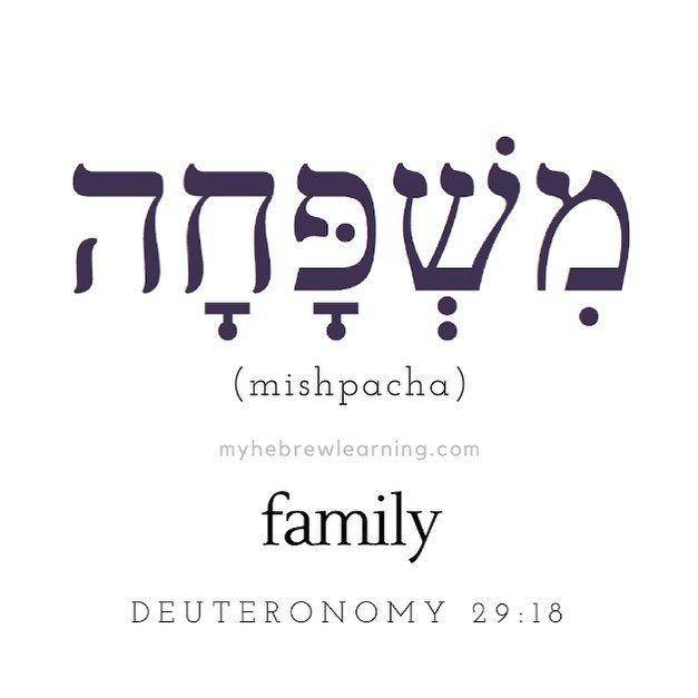 Pin De المصلح Qap Em Hebraico Palavras Em Hebraico